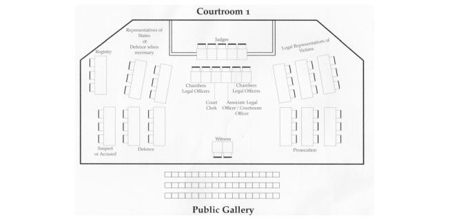 Plattegrond van de rechtszaal