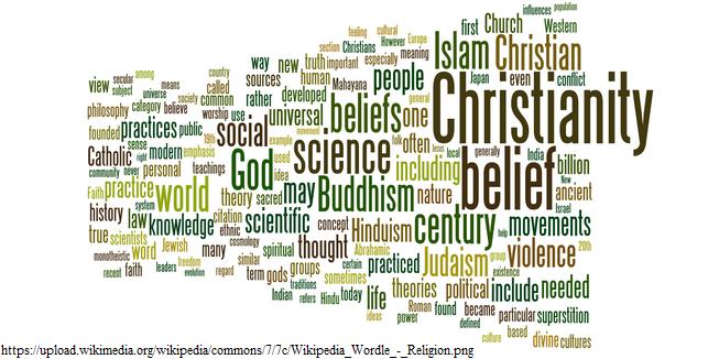 Religieus of gelovig?